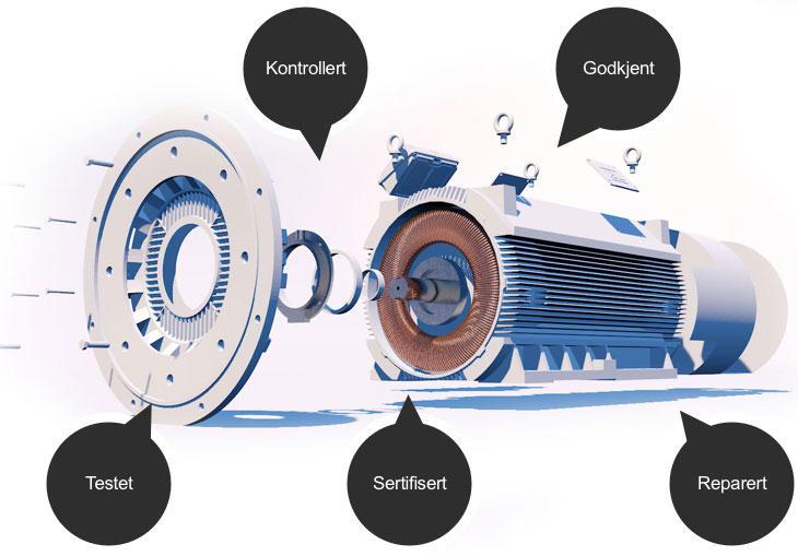 Motorservice